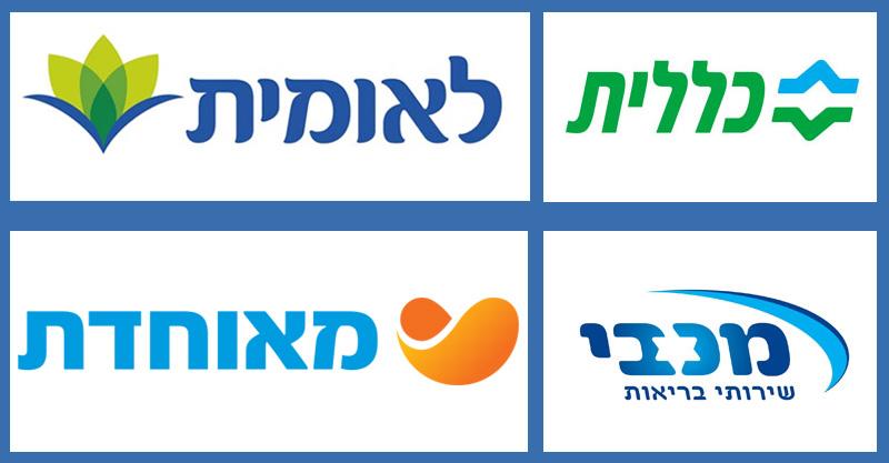 больничные кассы Израиля